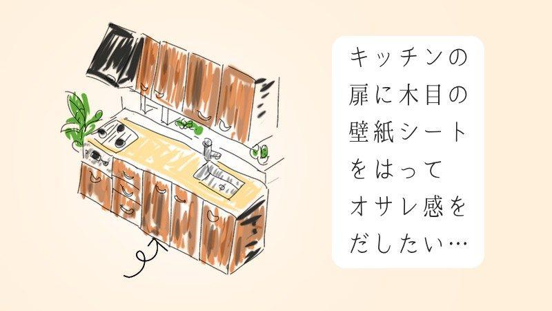 キッチンの扉に木目の壁紙シートをはってオサレ感をだしたい。